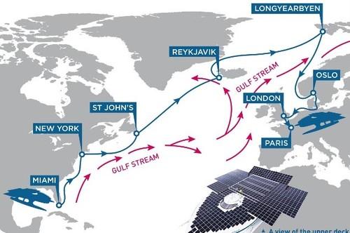 بزرگترین قایق خورشیدی دنیا