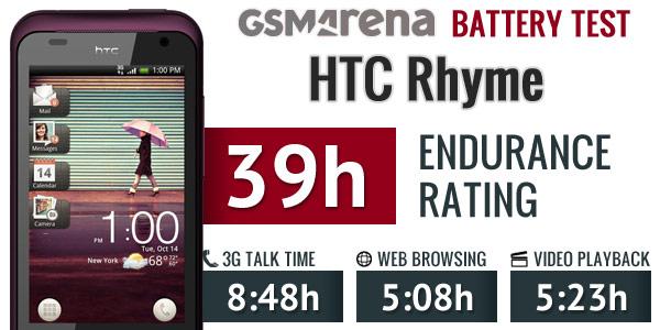 تست باتری گوشی HTC Rhyme