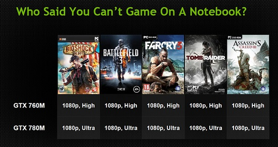 رونمایی NVIDIA از پردازشگرهای گرافیکی موبایل GTX 700M