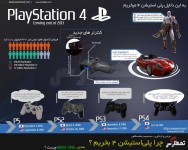 infographi-ps4