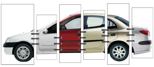 قیمت انواع خودرو تولید داخل (22 فروردین )