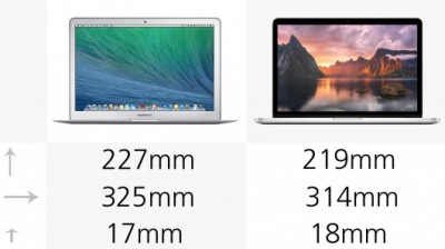 مقایسه همراه با تصویر Macbook Air 2014 و Macbook pro