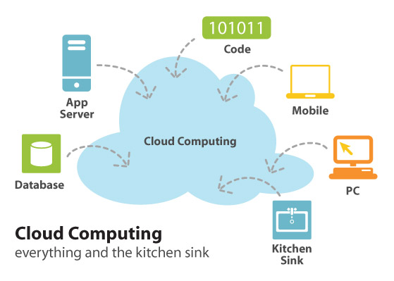 cloud-computing_2