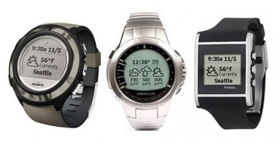900x900px-LL-088404ea_spot-watch_thumb25255B625255D