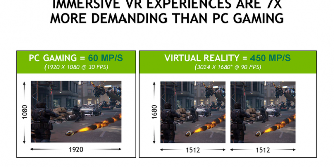 nvidia_7x_reqs_for_vr_games_1