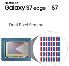 Galaxy-S7-is-the-first-phone-with-Dual-Pixel-autofocus-heres-what-it-means.jpg