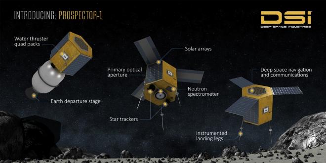 DSI_Prospector1_Infographic
