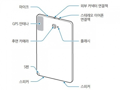 Upcoming-Samsung-tablet-with-S-Pen-support