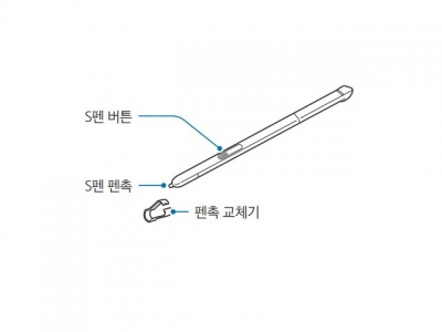Upcoming-Samsung-tablet-with-S-Pen-support(8)